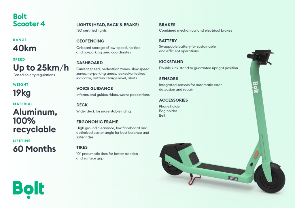 Bolt 4 specifications